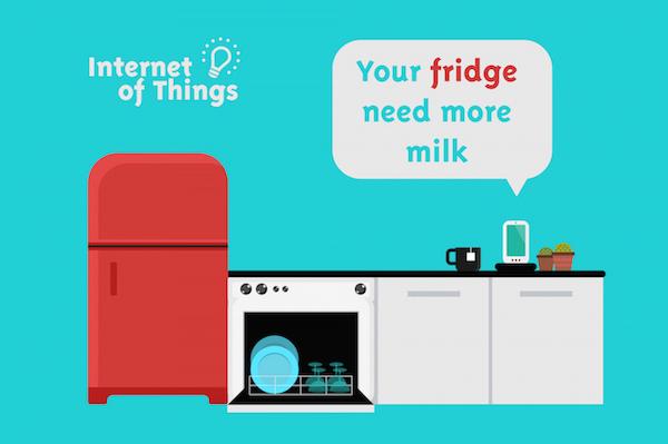 imagen: Internet das coisas