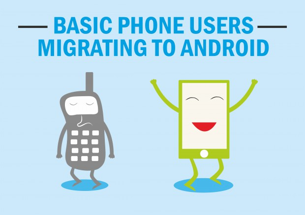 Basic phone users migrating to Android