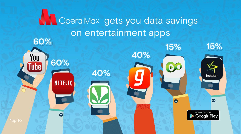 entertainment apps opera max savings