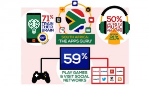 Thumbnail for 'A look at internet trends in South Africa'