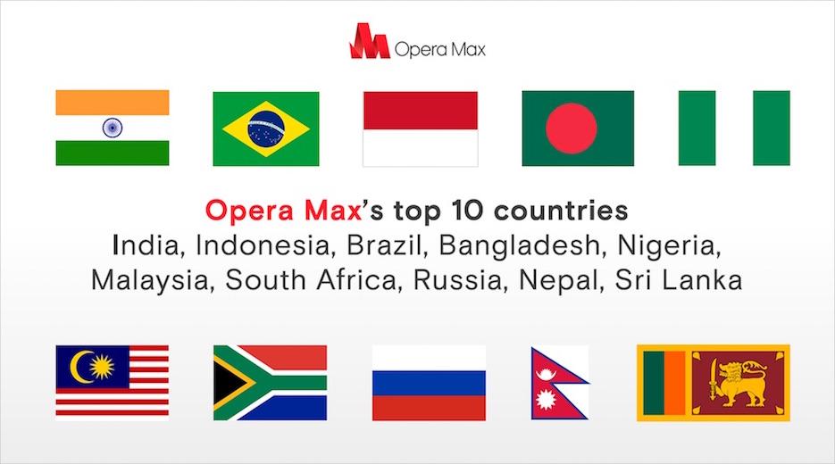 imagen: países en los que Opera Max es popular