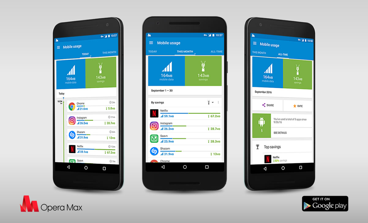 Thumbnail for 'Monitor app data usage: Opera Max pro tips'