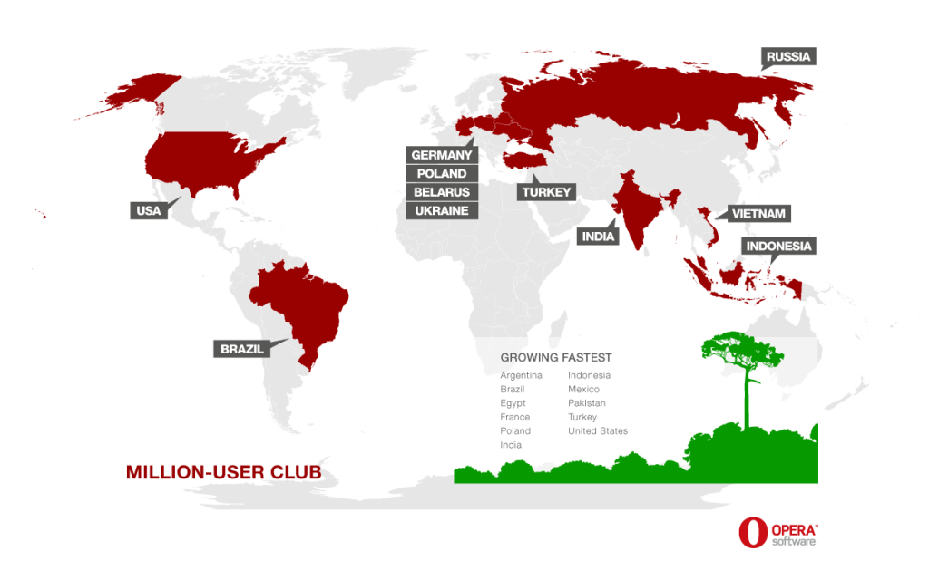 There are 11 countries in the world with more than 1 million users of Opera for computers.