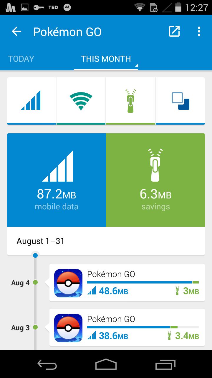 imagen: ahorrar datos móviles para jugar más Pokemón Go