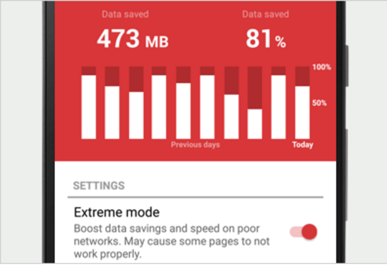 image: opera mini mobile data usage