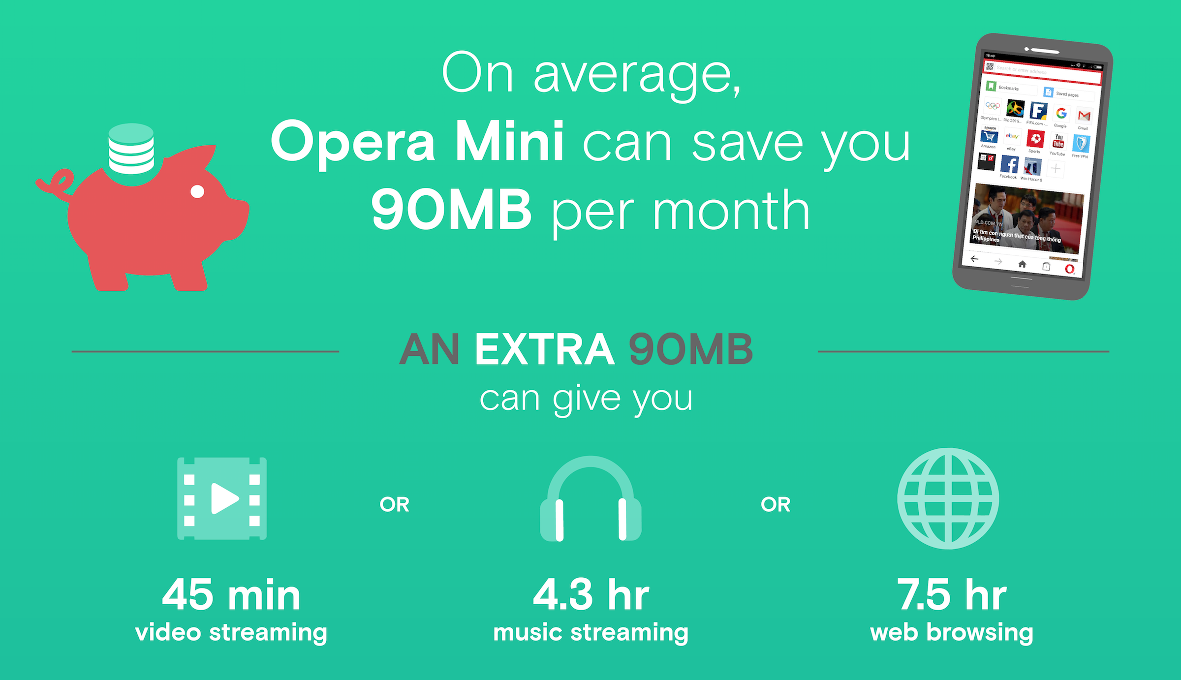 Thumbnail for 'How to shrink your mobile data usage with Opera Mini'