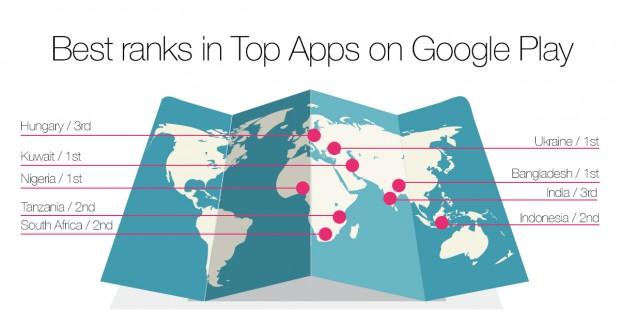 popular Android app