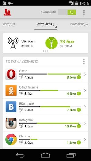 Opera Max - обновленное Android-приложение для экономии трафика