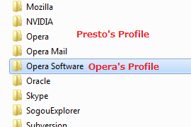 Opera プロファイル