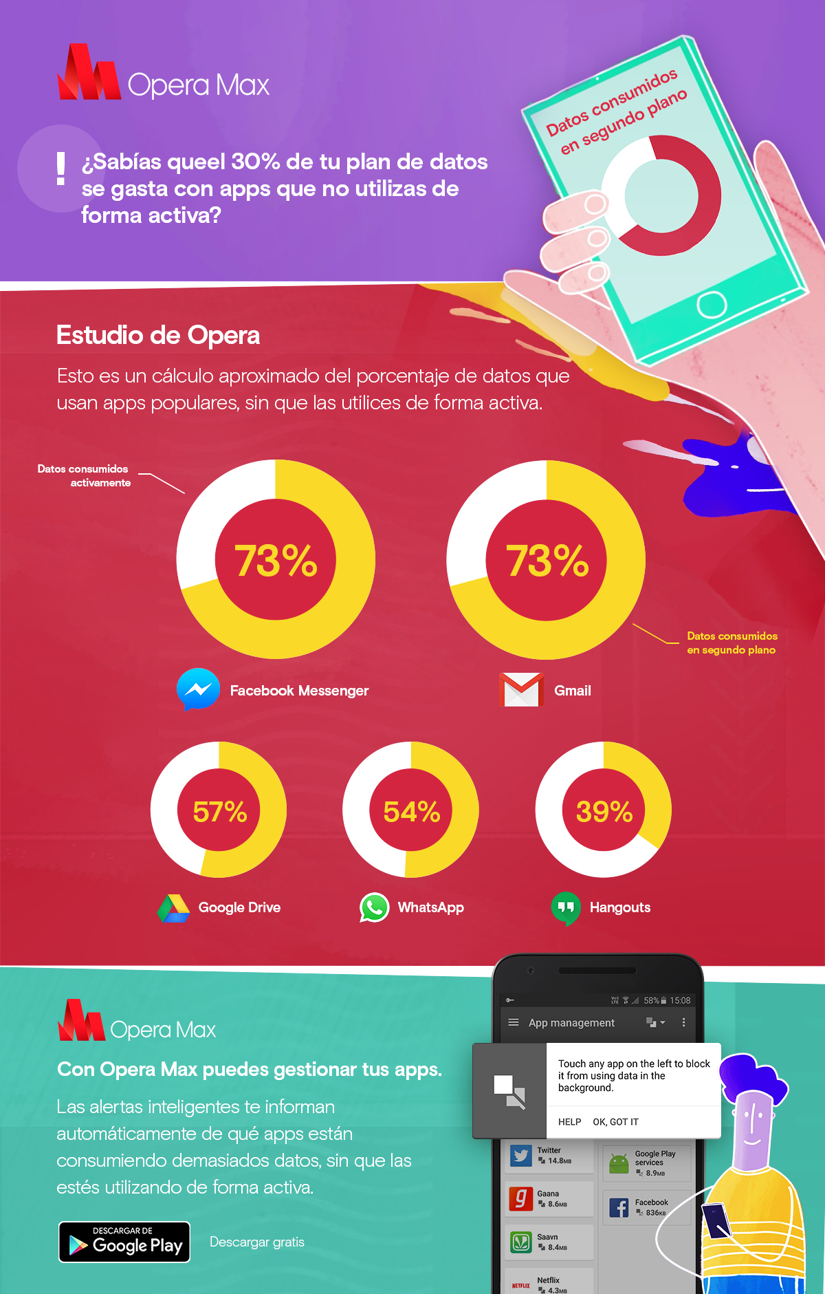 opera-max-background-data-infographic-SPANISH