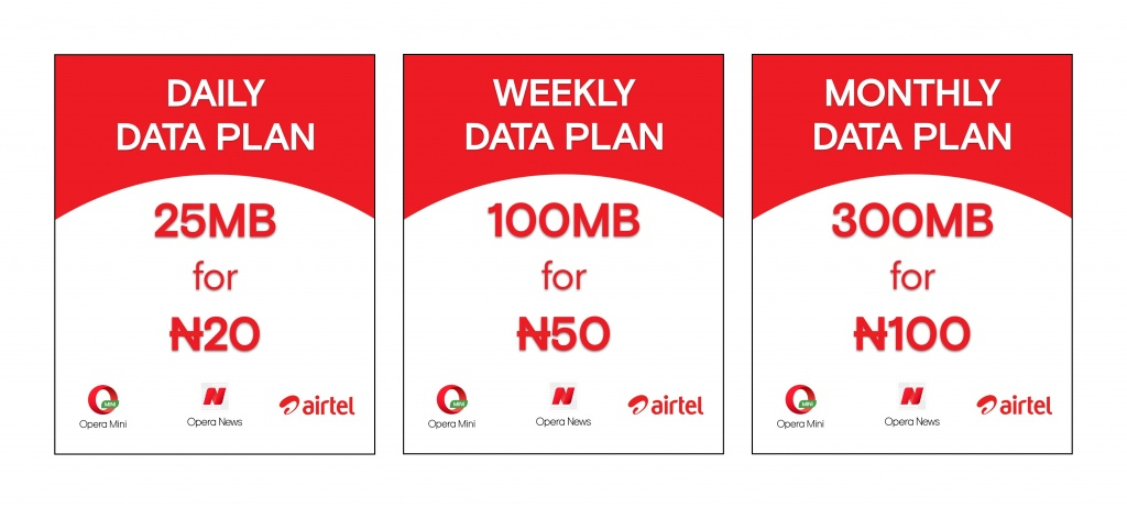 Daily, Weekly and Monthly Opera-Airtel data packages
