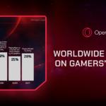 Opera GX report on gamers gabits