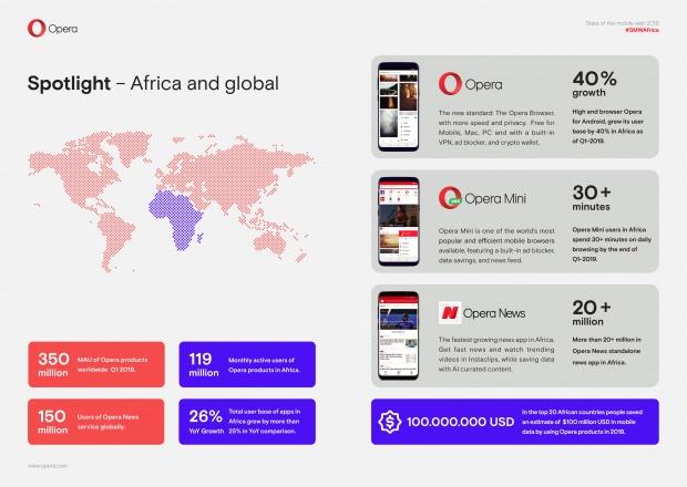 Opera Mobile Team's Blog | Opera