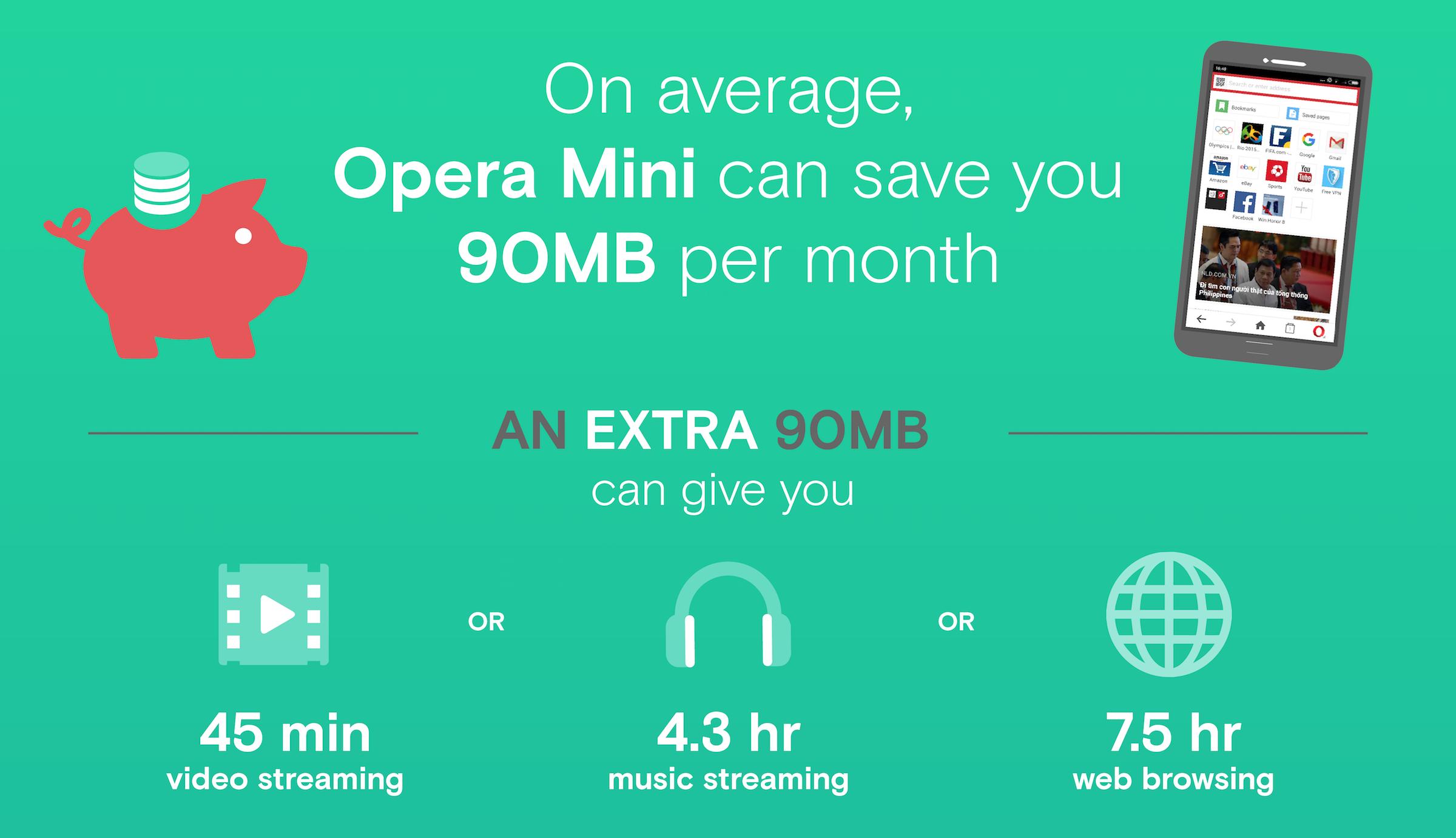 economizar dados