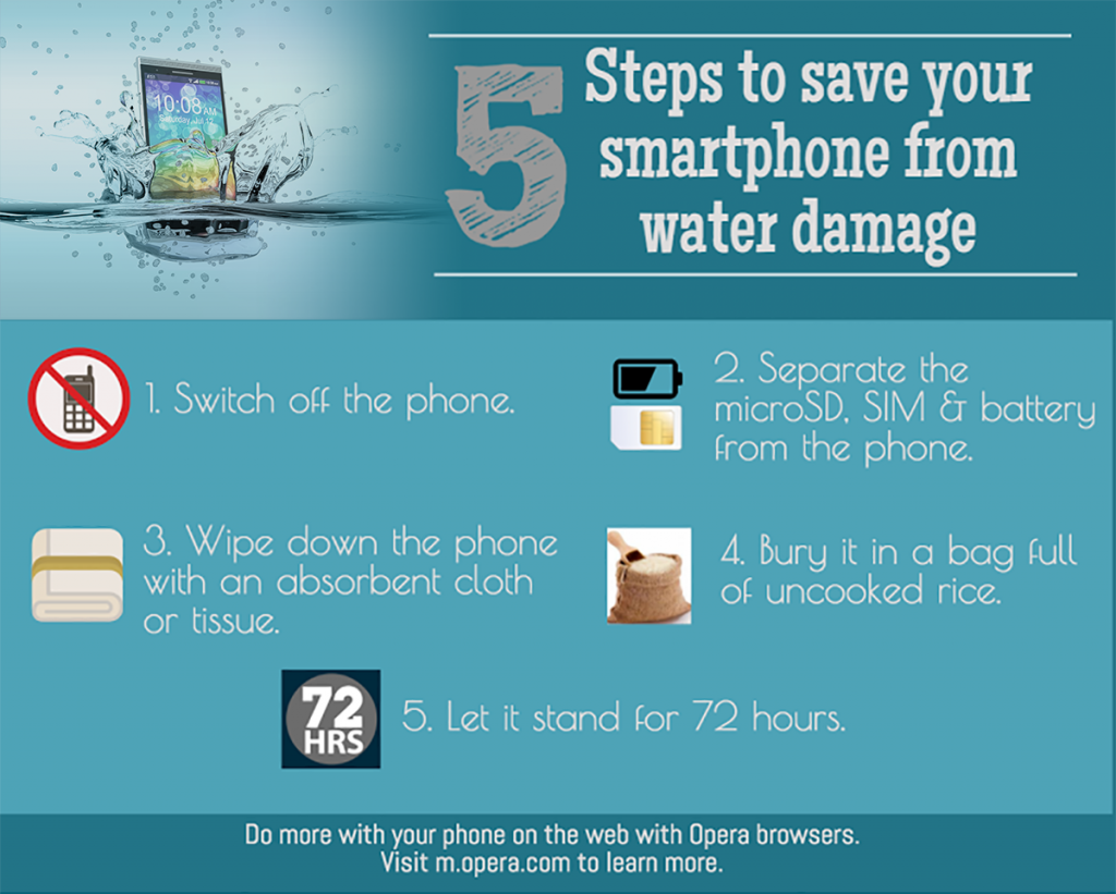 Steps to save your water-damaged phone