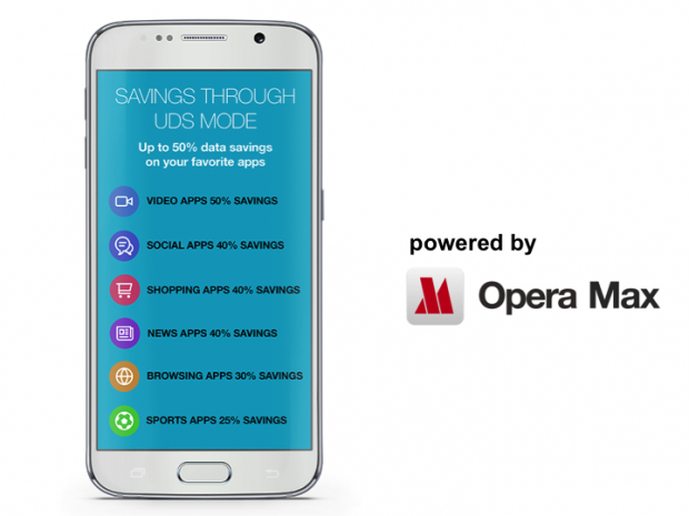 Opera Max brings data saving to Samsung Galaxy J2