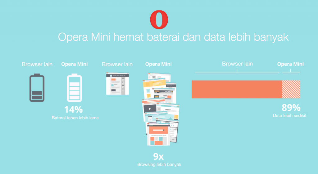 Opera-Hemat-baterai-&-data-lebih-banyak - ID