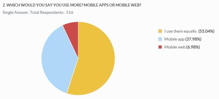 Mobile-app-atau-mobile-web