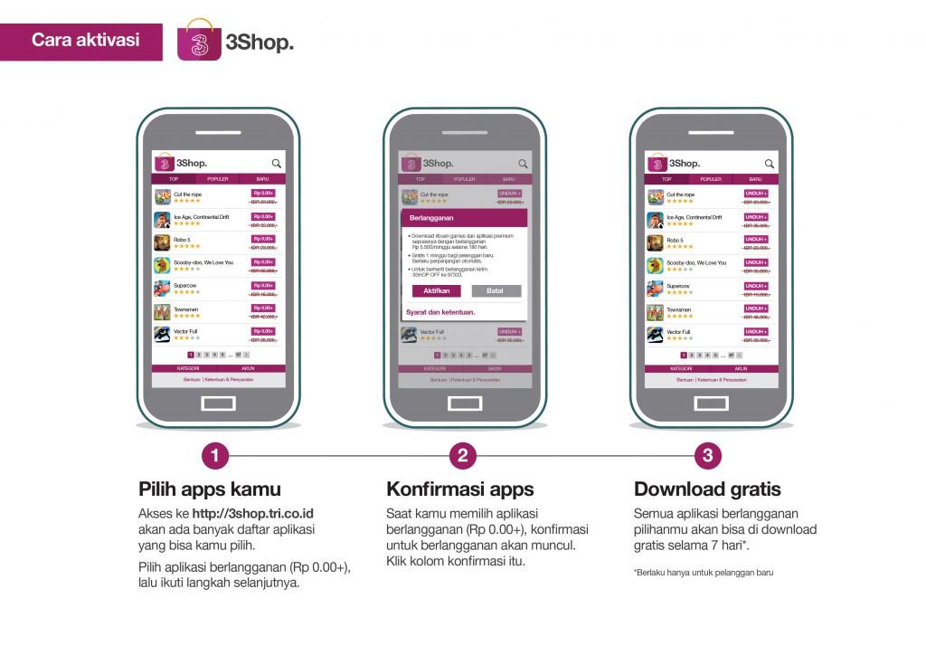 Cara berlangganan 3Shop